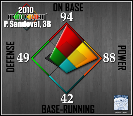 Batter-diamondview-3b-sandoval_medium
