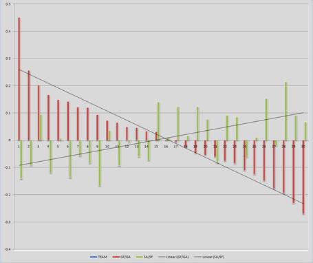 Graphsg_medium