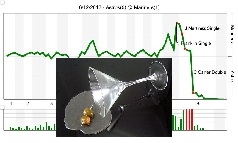 Chart__3_