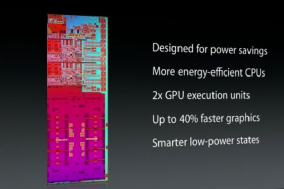 Apple-haswell-slide