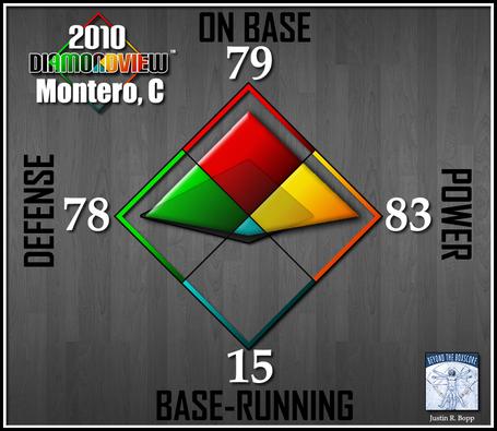 Batter-diamondview-c-montero_medium