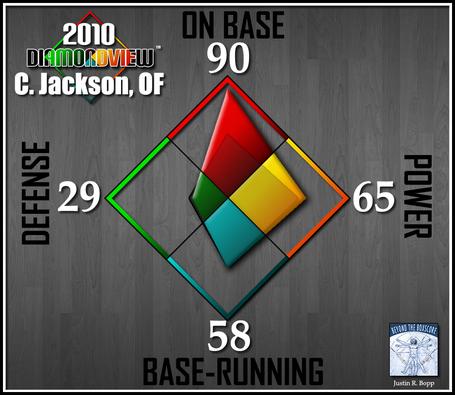 Batter-diamondview-of-cjackson_medium