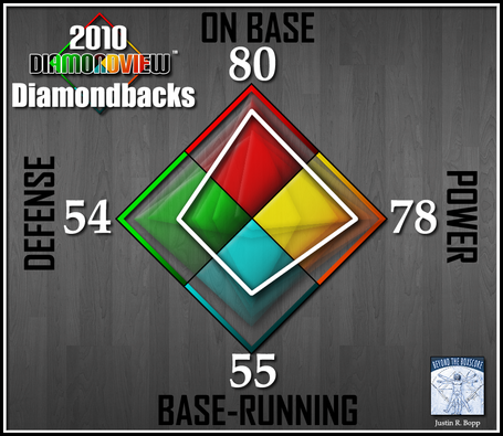 Batter-diamondview-team-diamondbacks_medium