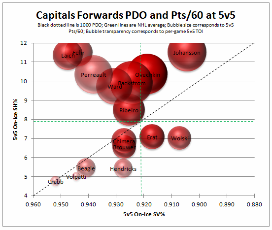 Pdo_and_points_medium