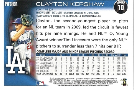 Clayton_kershaw_2010_topps__back__medium
