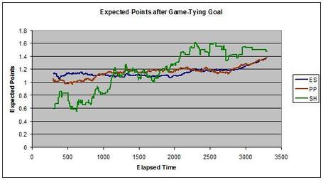 Tying_goal_medium