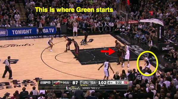 NBA Finals 2013: How Danny Green keeps getting open