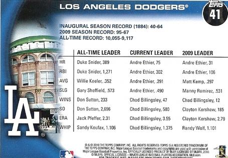 Dodgers_franchise_2010_topps__back__medium