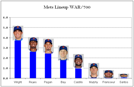 Mets_war700_medium