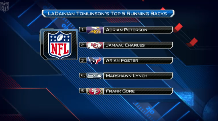 Ladainian tomlinson 39 s top 5 running backs includes a for Mark schlereth t shirts