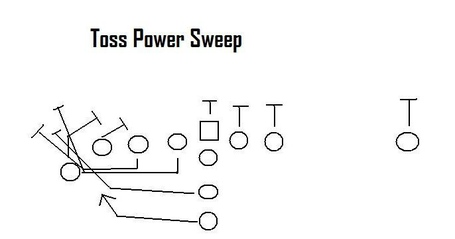 Toss_power_sweep_medium