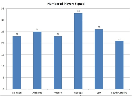2013_players_signed_medium