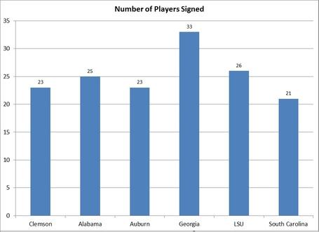 2013_players_signed_medium
