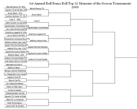 Top_moments_tournament_10_medium