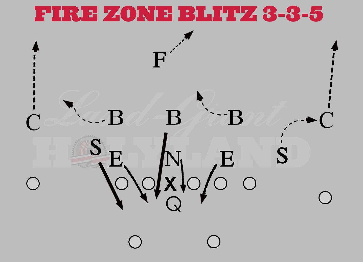 Firezone-blitz-3-3-5_medium