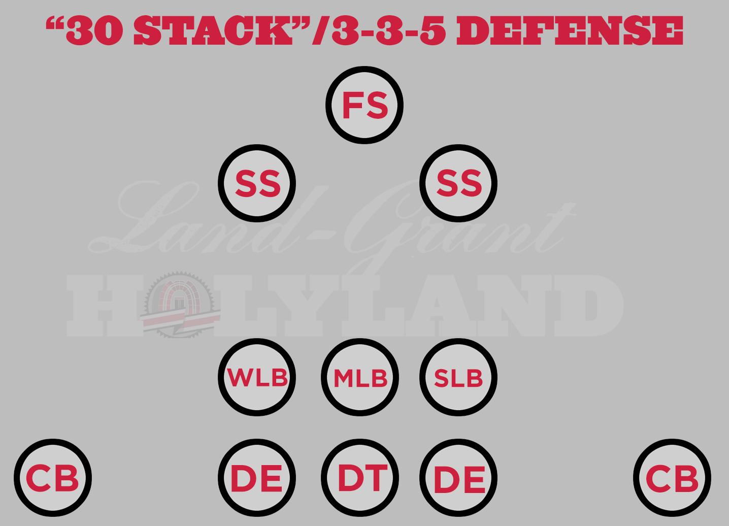 30-stack-3-3-5_medium