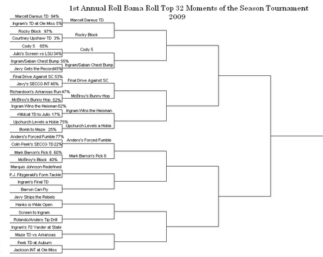 Top_moments_tournament_11_medium