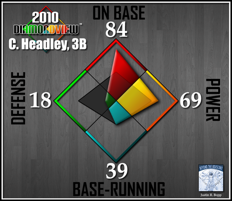 Batter-diamondview-3b-headley_medium