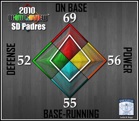 Batter-diamondview-team-sd-padres_medium