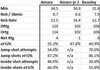 Amare_vs_beasley_medium