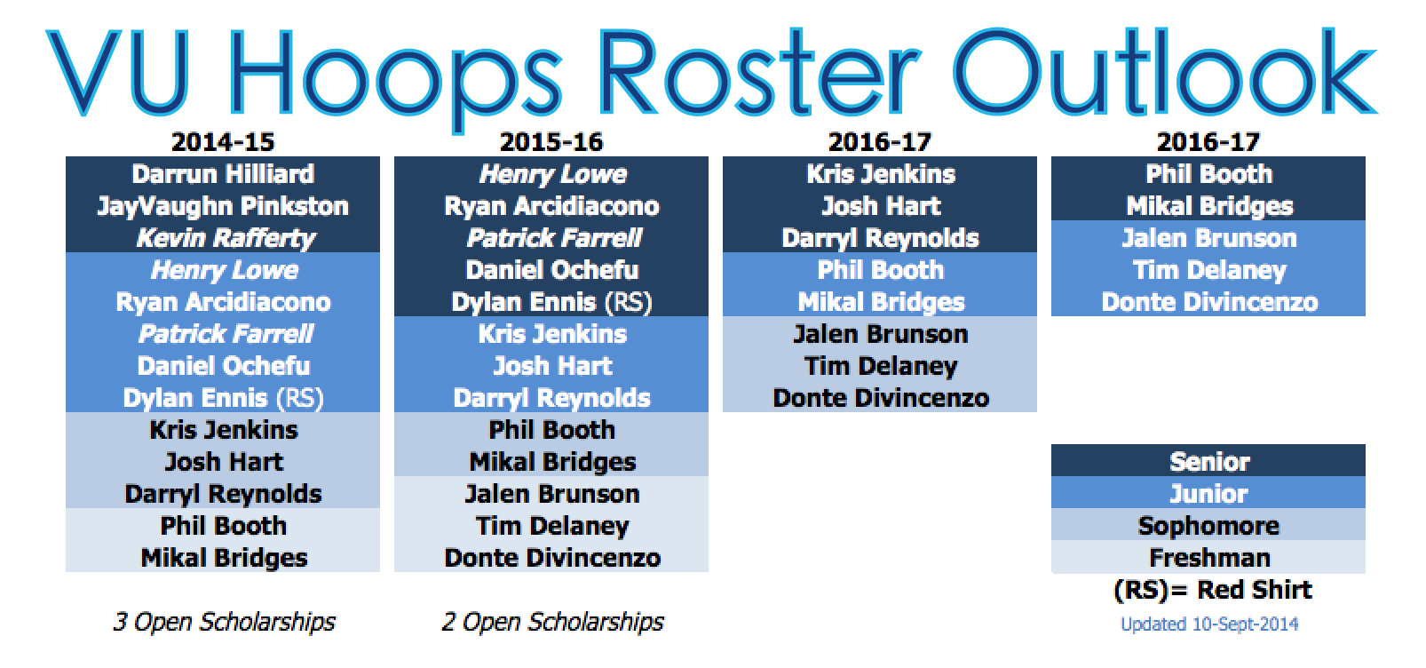 Roster_outlook_medium