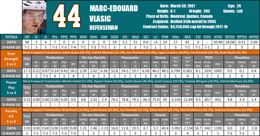 Marc-edouard_vlasic_player_card_medium