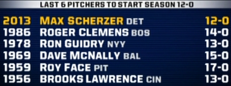 Scherzer120_medium