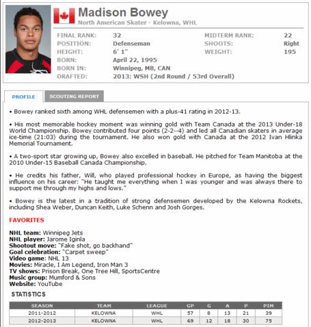 Bowey_medium