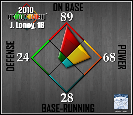 Batter-1b-loney_medium
