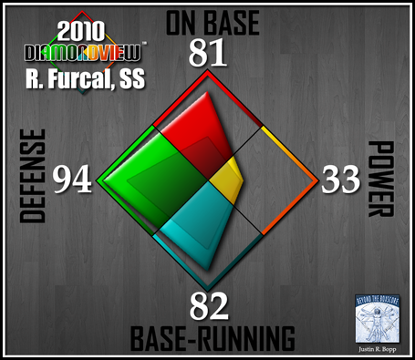 Batter-ss-furcal_medium