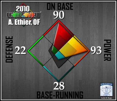 Batter-rf-ethier_medium