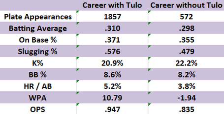 Cargo_wo_tulo_career_medium