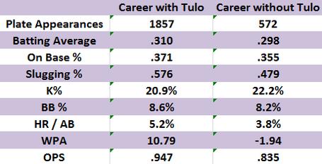 Cargo_wo_tulo_career_medium