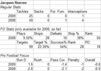 Reeves_medium