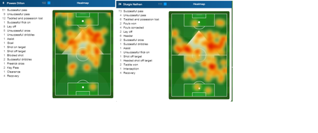 Powers_sturgis_heatmap_imfc_rapids_medium