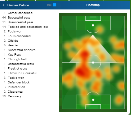 Bernier_heatmap_imfc_rapids_medium