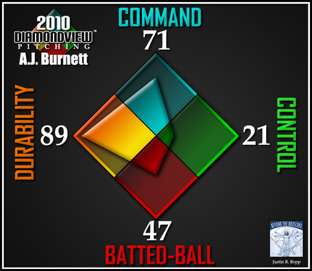Pitcher-diamondview-ajburnett_medium