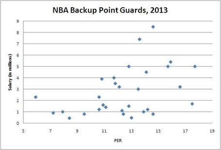 Nba_backup_point_guards_2013_medium