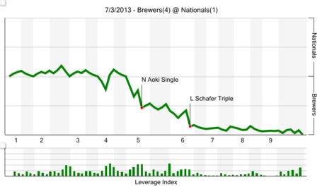 Chart_22__medium