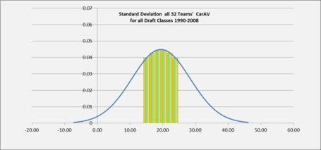 Nfl_bell_curve_medium