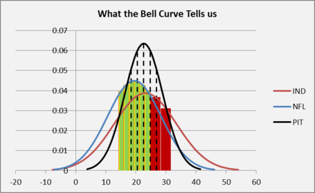 What_the_bell_curve_tells_us_medium