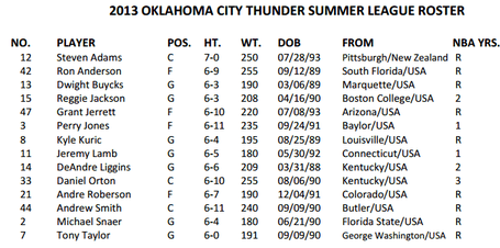 Summer_league_roster_medium