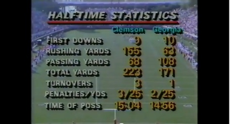 1986_halftime_statistics_medium