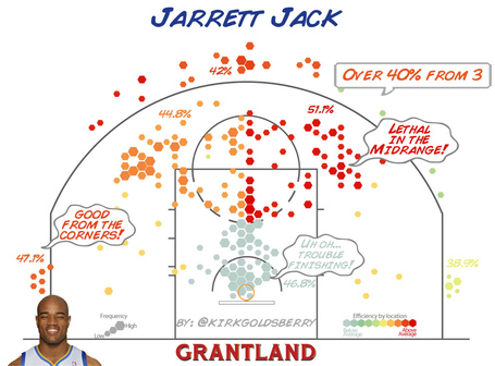 Grant_jack_chart_1152_medium