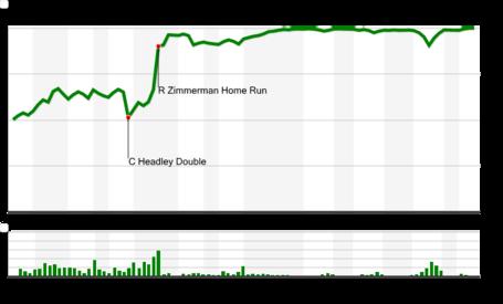 Chart_26__medium