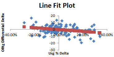 Line_fit_plot_medium
