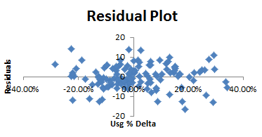 Residual_plot_medium