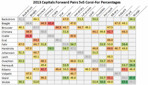 Caps_forwards_matrix_large