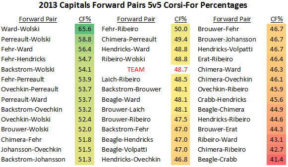Caps_forwards_list_medium