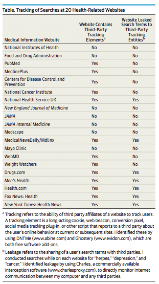 Health-websites-survey-jama